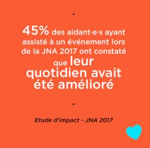 JNA2018